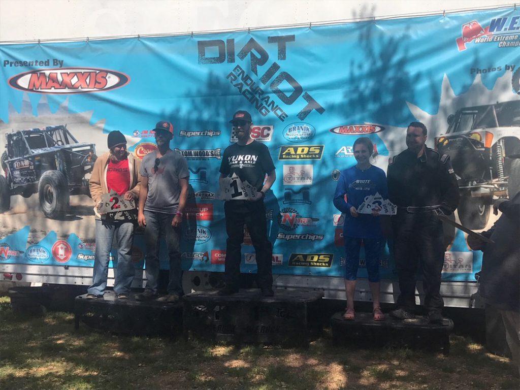 Final racer positions at Dirt Riot Texas